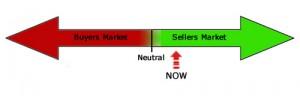 DME Seller's Market